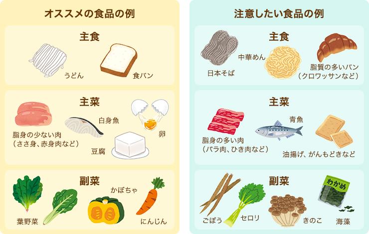 に いい 食べ物 腸炎 消化